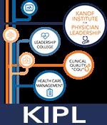 KIPL graphic